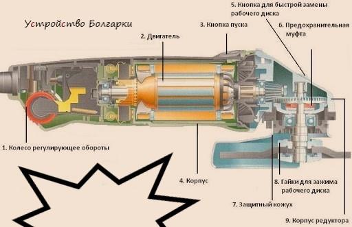Схема болгарки