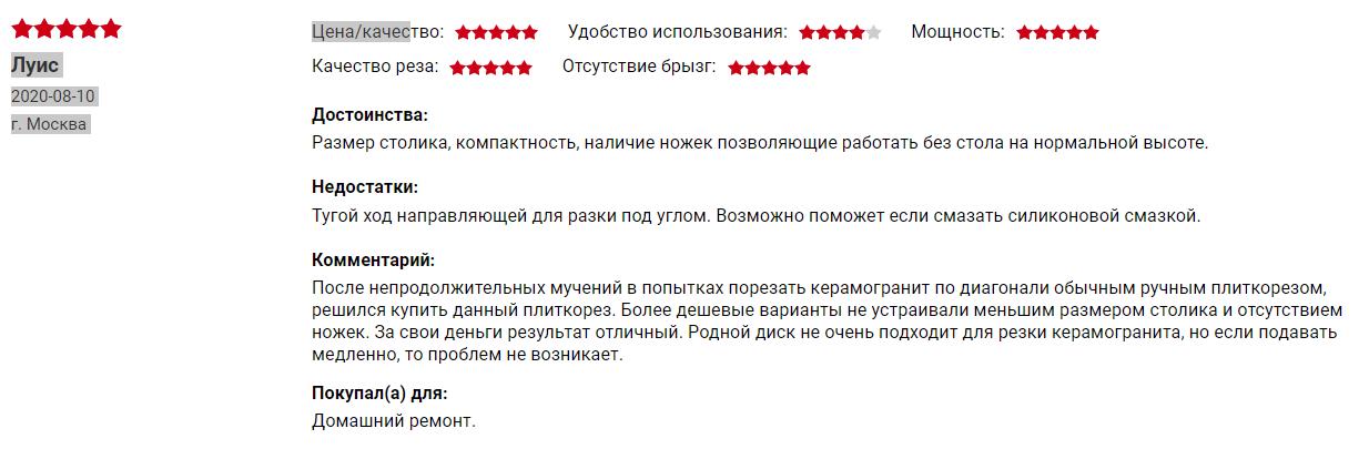 Отзыв: ryobiws721s